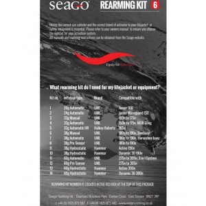 Seago Manual Rearming Kit 38g